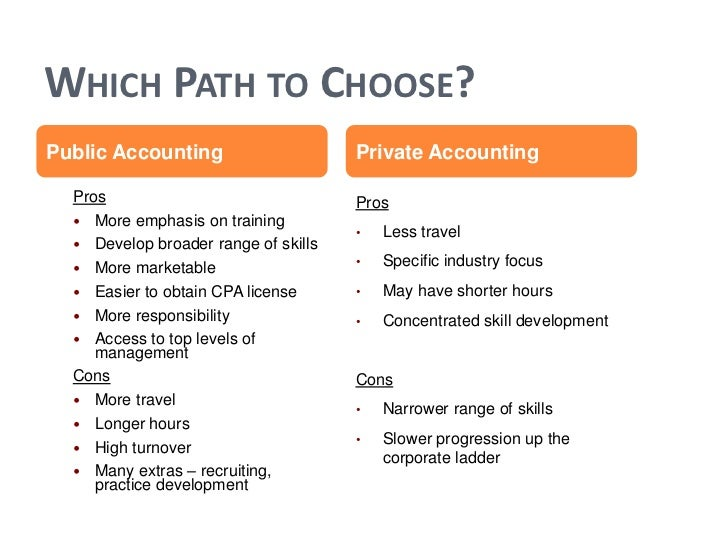 Big 4 Accounting Career Path