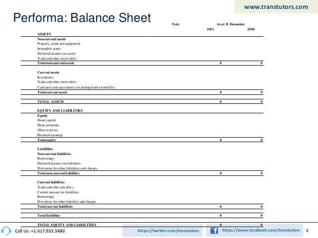 Accounting cheat sheat