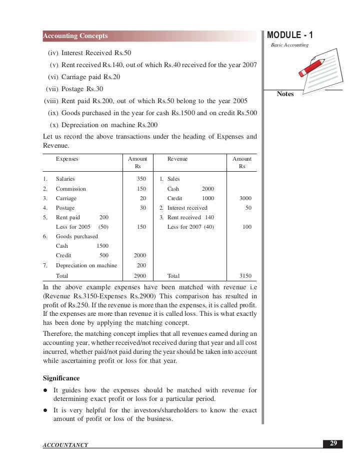 accounting concept Introduction to accounting basics, a story for relating to accounting basics this explanation of accounting basics will introduce you to some basic accounting principles, accounting concepts, and accounting terminology once you become familiar with some of these terms and concepts, you will feel .