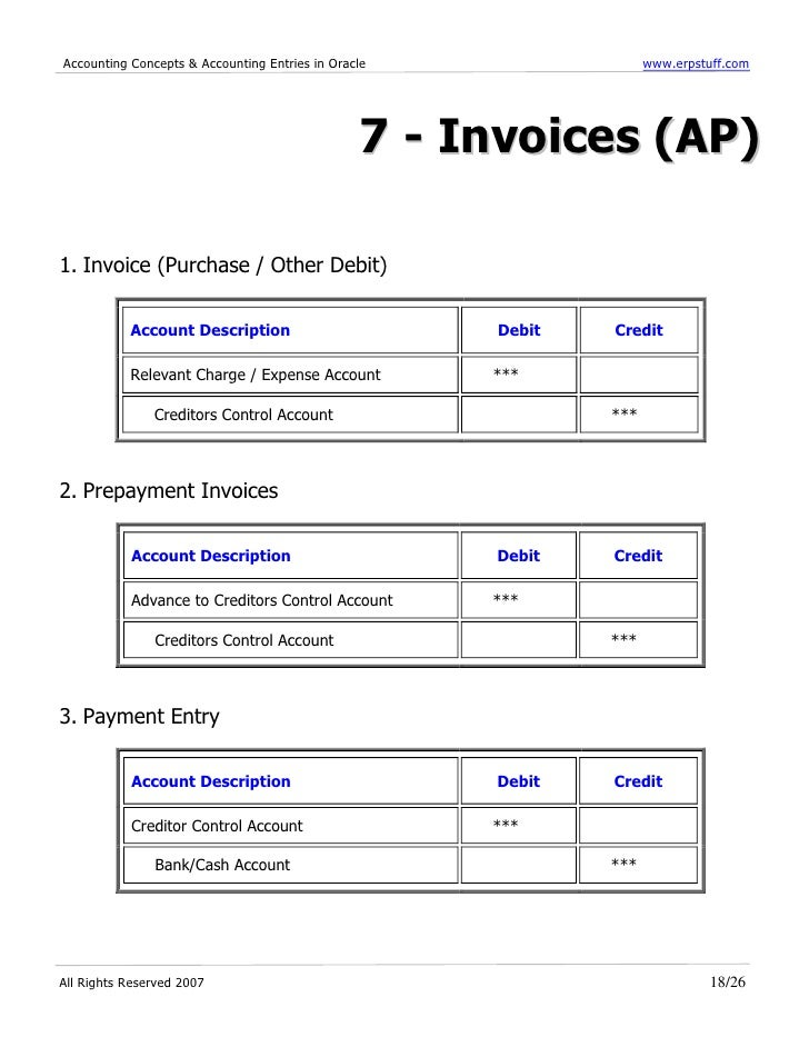 Accounting Concepts And Accounting Entries In Oracle V - What is invoice in accounting
