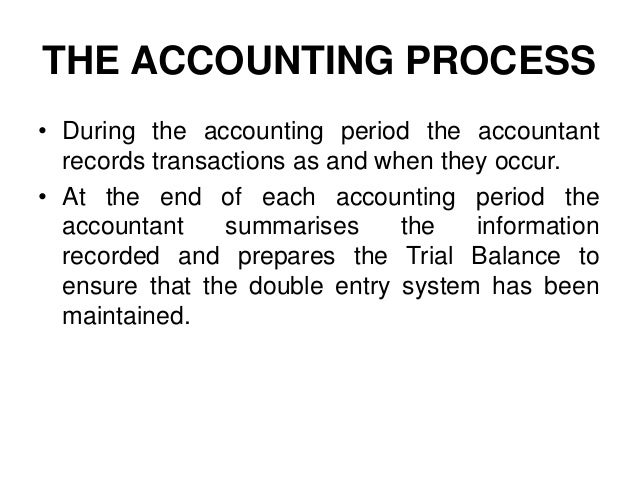 accounting concepts conventions and solutions What are accounting concepts and conventions does the accounting conventions and concepts are what are some suggestions for accounting concepts and conventions.