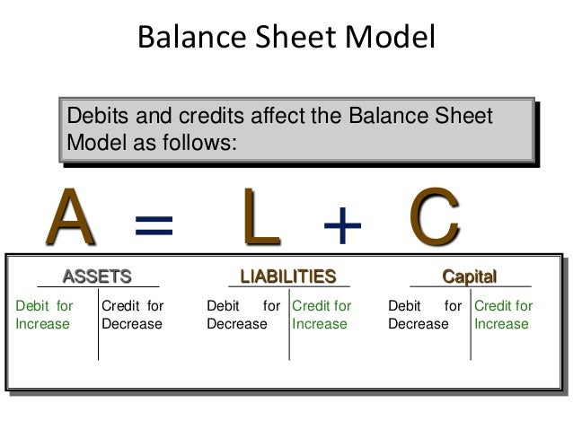 how to find dividends paid on balance sheet