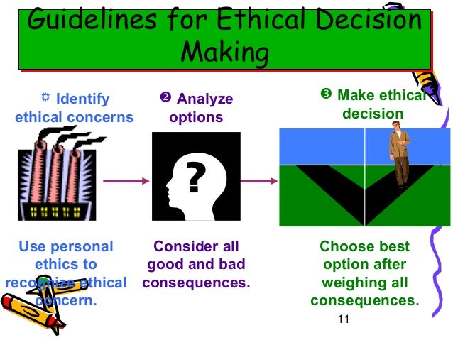 individual ethical decision making analysis The impact of ethics on decision making the abstract states that the impact of ethics on the decision making process will be examined.