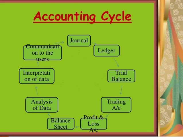 accounting conceptual framework ppt 11 638?cb=1427108368 accounting conceptual framework ppt