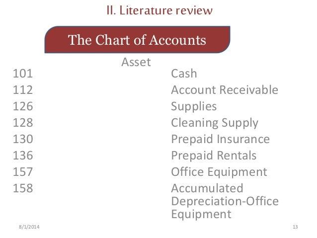 Literature review company