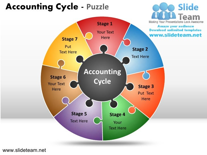 Accounting cycle puzzle