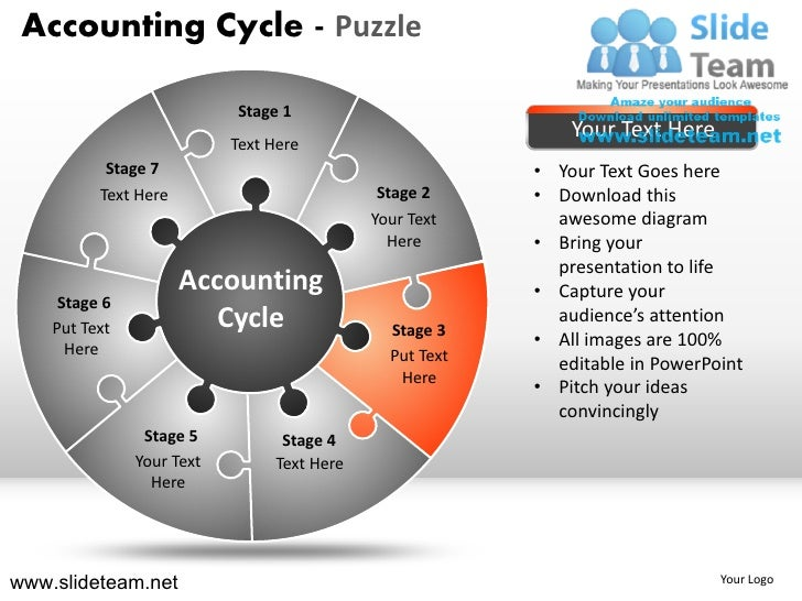 Accounting Cycle Powerpoint