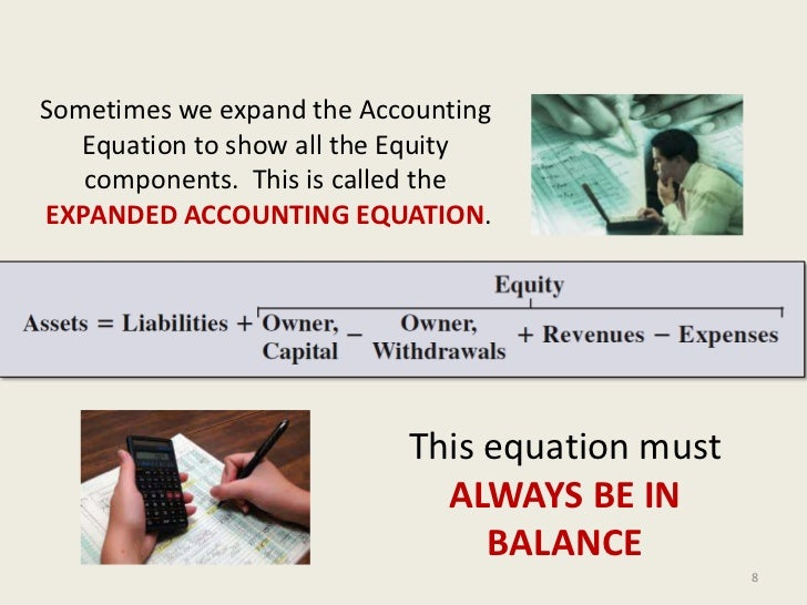 an introduction to accounting equation A-level accounting/introduction to accounting the accounting equation //enwikibooksorg/w/indexphptitle=a-level_accounting/introduction_to_accounting.