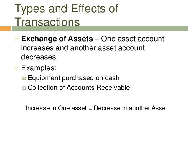  Exchange of Assets – One asset accountincreases and another asset accountdecreases. Examples: Equipment purchased on c...