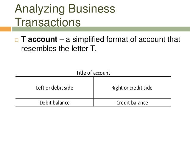 Analyzing BusinessTransactions T account – a simplified format of account thatresembles the letter T.Left or debit side R...