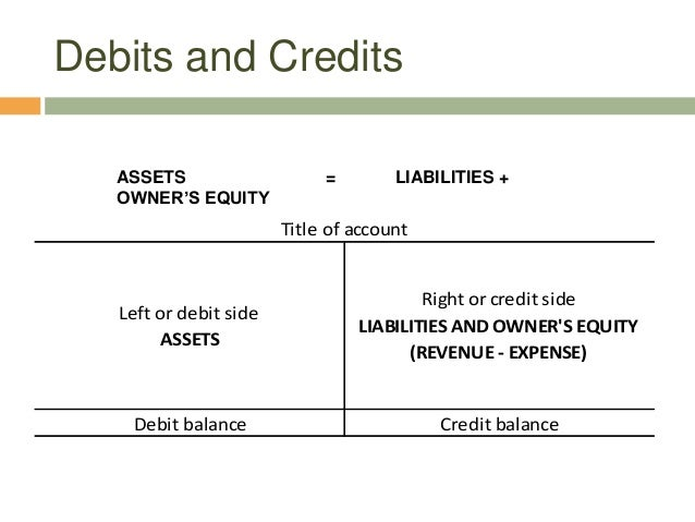 Debits and CreditsASSETS = LIABILITIES +OWNER'S EQUITYLeft or debit sideASSETSRight or credit sideLIABILITIES AND OWNERS E...