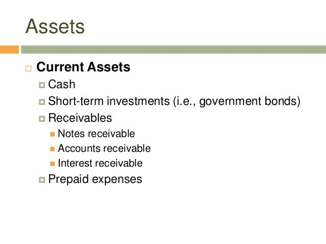 Assets Current Assets Cash Short-term investments (i.e., government bonds) Receivables Notes receivable Accounts rec...