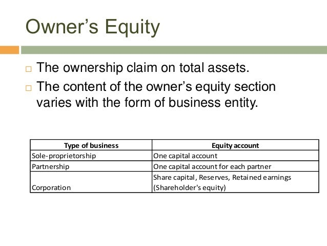 Owner's Equity The ownership claim on total assets. The content of the owner's equity sectionvaries with the form of bus...