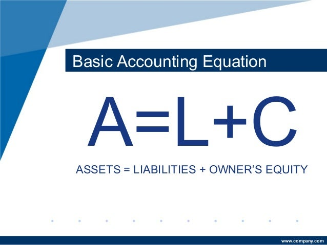 Accounting equation with examples, presented by shir shah fahim, abd…