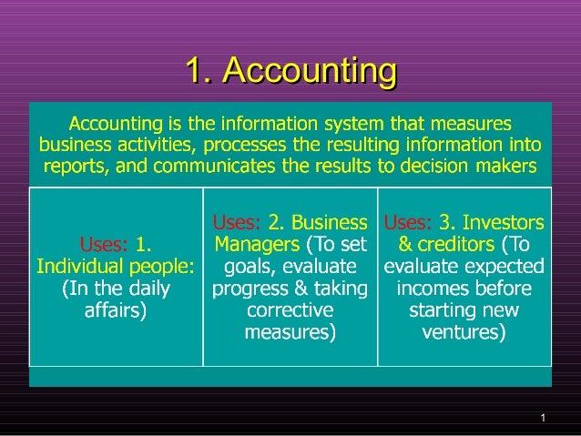 1. Accounting1. Accounting 11