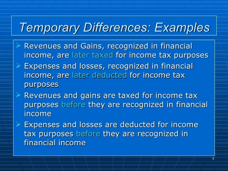 income tax under gaap and ifer A deferred income tax is a liability on a balance sheet resulting from income earned and recognized for accounting purposes (gaap) income deferred income tax variations learn about the treatment of deferred tax liabilities under the requirements set forth by the financial accounting.