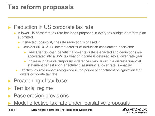 Accounting For Income Taxes Hot Topics And Developments