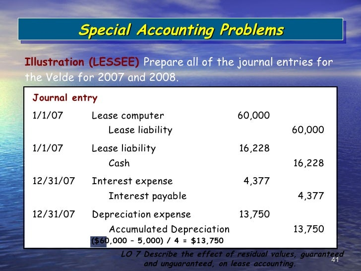 Accounting For Leases Journal Entries