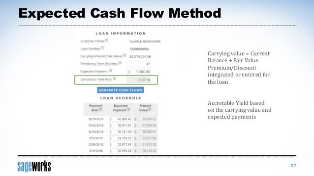 Cash loans taranaki picture 10