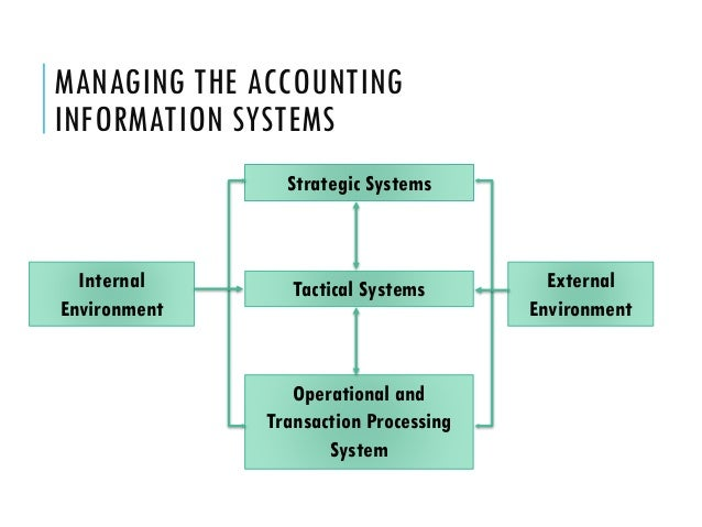 all about accounting information systems Free sample 1 test bank for accounting information systems basic concepts and current issues 2nd edition by hurt multiple choice questions are the biggest motivation for you to sit down and.