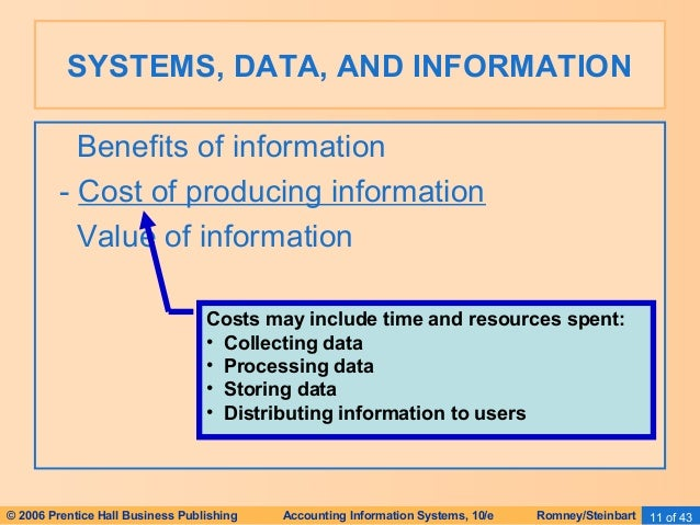data quality for accounting information system Start studying accounting information systems accounting information system(s) and processes data to produce information for decision makers.