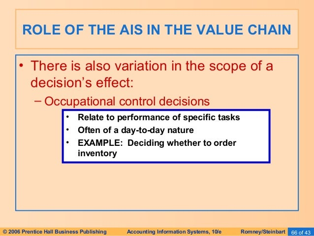 the impact of ais for decision What are the negative & positive impacts of computerizing an accounting department by jackie lohrey.