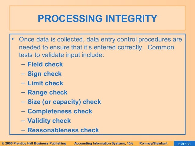input integrity controls The following controls, which are based on the html input element, are available on the html tab of the toolbox: html server controls added from the toolbox to a page.