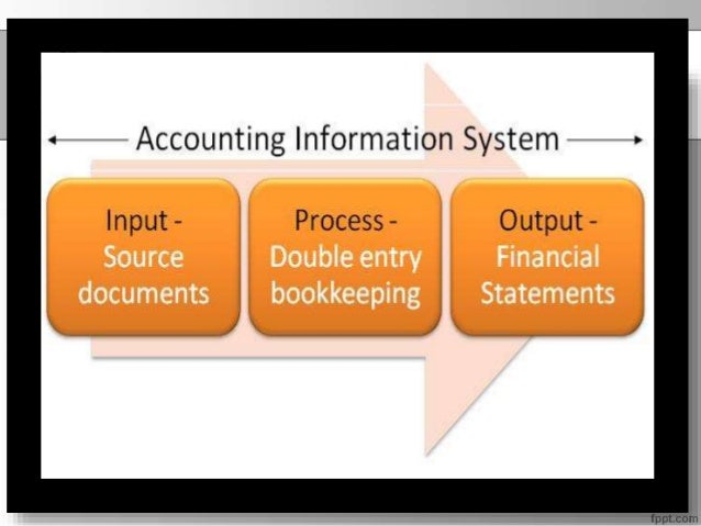 data quality for accounting information system The quality of data contained in accounting information systems has a significant impact on both internal business decision making and external regulatory compliance although a considerable.