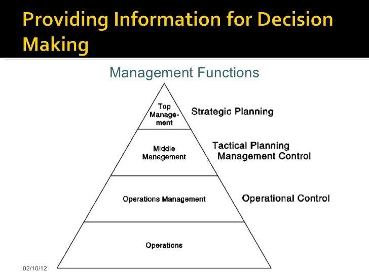 accounting information system structure of a Contingency theory suggests that an accounting information system should be designed in a flexible manner so as to consider the environment and organizational structure confronting an organization accounting information systems also need to be adapt to the specific decisions being considered in other words.