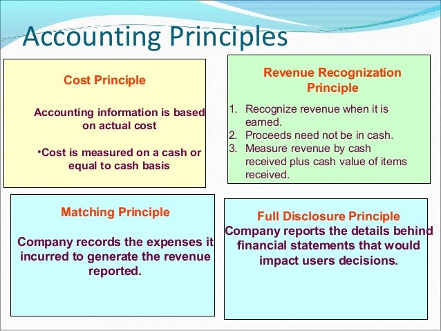 full disclosure principle accounting essay Database of free accounting essays only congress has the authority to issue generally accepted accounting principles through legislation, however.