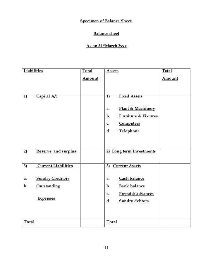 Specimen of Balance Sheet.                                       Balance sheet                                 As on 31stM...