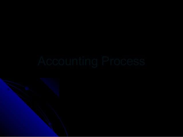 AccountingAccounting ProcessProcess