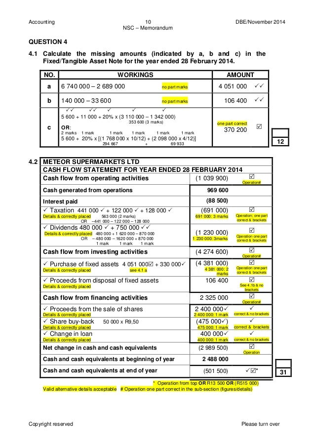 business studies grade 10 question papers september 2014