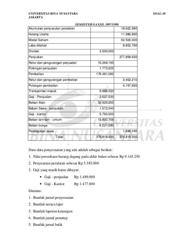 Accounting Pengantar Akuntansi