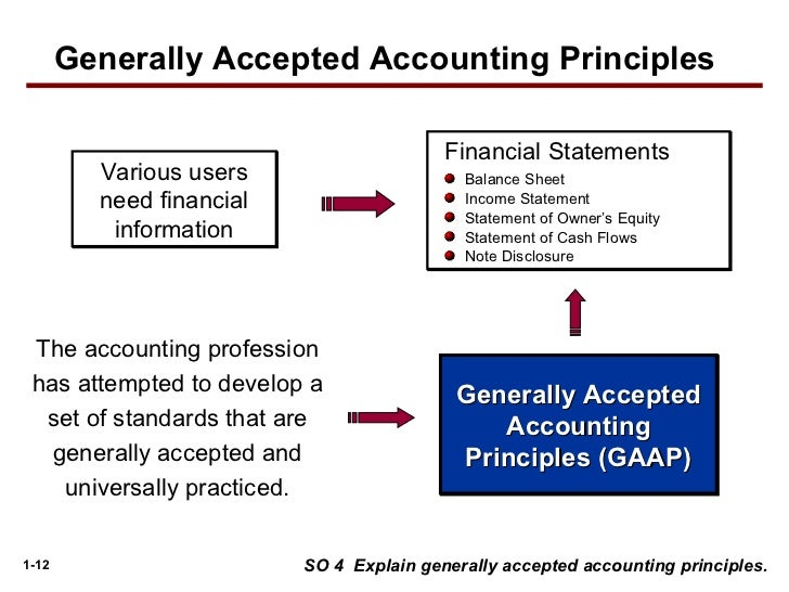 generally accepted accounting principles and equity In this course you'll learn the purpose of using generally accepted accounting principles (gaap) you'll also learn how and why analysts often modify gaap based results in order to improve the insights they can get from standard bottom-line summaries generally accepted accounting principles.