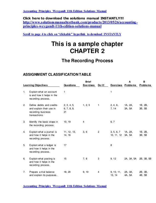 accounting principles weygandt 11th edition solutions manual rh slideshare net Concept of Auditing Background of Auditing