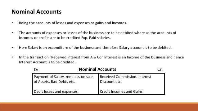 Nominal Accounts • Being the accounts of losses and expenses or gains and incomes. • The accounts of expenses or losses of...