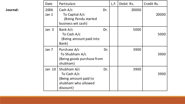 Date Particulars L.F. Debit Rs. Credit Rs. 2006 Jan 1 Cash A/c Dr. To Capital A/c (Being Pandu started business wit cash) ...