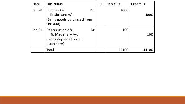 Date Particulars L.F. Debit Rs. Credit Rs. Jan 28 Purchas A/c Dr. To Shrikant A/c (Being goods purchased from Shrikant) 40...
