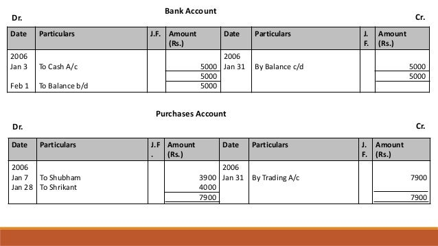 Date Particulars J.F. Amount (Rs.) Date Particulars J. F. Amount (Rs.) 2006 Jan 3 Feb 1 To Cash A/c To Balance b/d 5000 50...