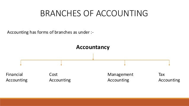 BRANCHES OF ACCOUNTING Accounting has forms of branches as under :- Accountancy Financial Accounting Cost Accounting Manag...