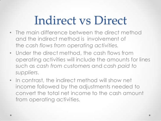 cash and direct and indirect A 'cash flow statement', also known as 'statement of cash flow', is a part of financial statements that shows how changes in balance sheet accounts and income statement (p&l a/c) affect cash and cash equivalents.