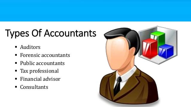 Importance of Accounting: Basic Financial Concepts To Know