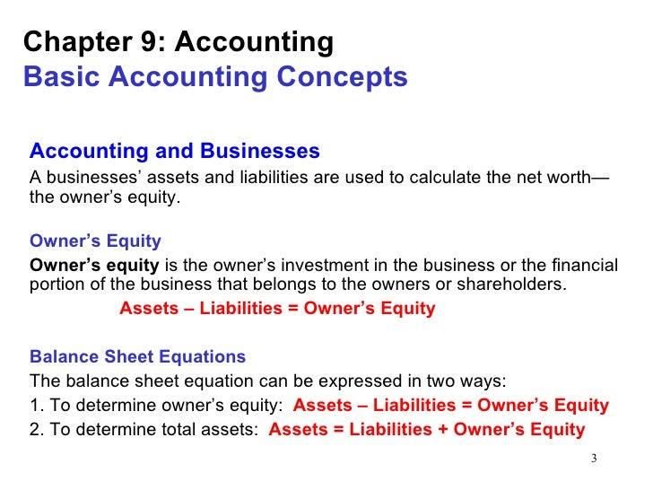 Accounts Basics Pdf