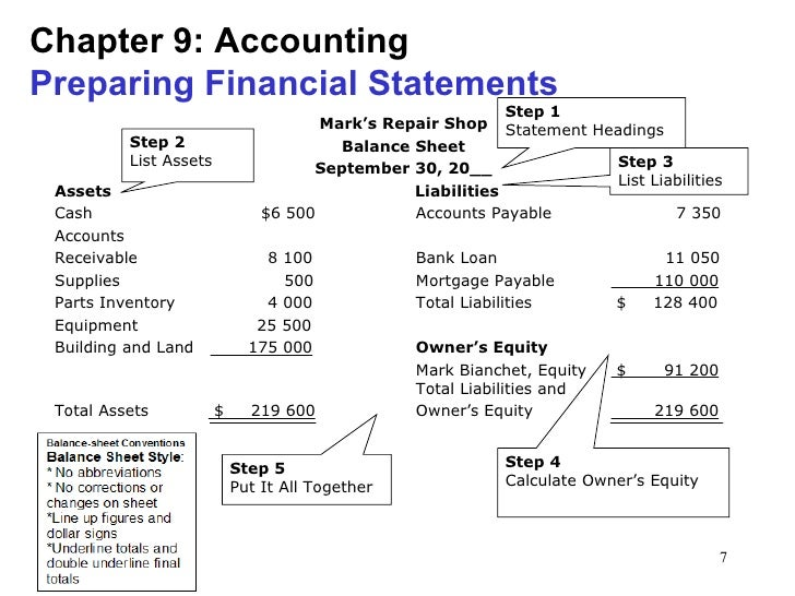 list of assets and liabilities pdf