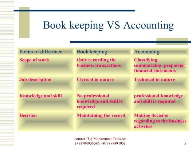 Financial Accounting Basics Book