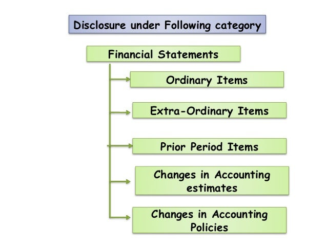 appropriate accounting policies and disclosures in The purpose of this course is to familiarize you with the guidance on selection of accounting policies selecting appropriate accounting policies disclosures.