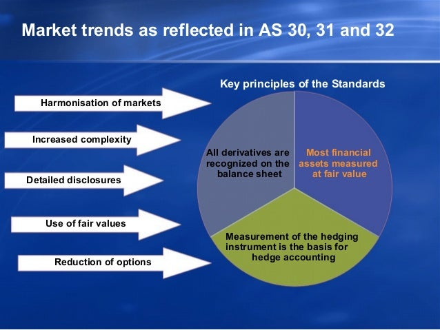 harmonisation accounting standards Countries quickly caught up with the international accounting harmonization   keywords: harmonization, accountancy, ias, ifrs, accounting standards.