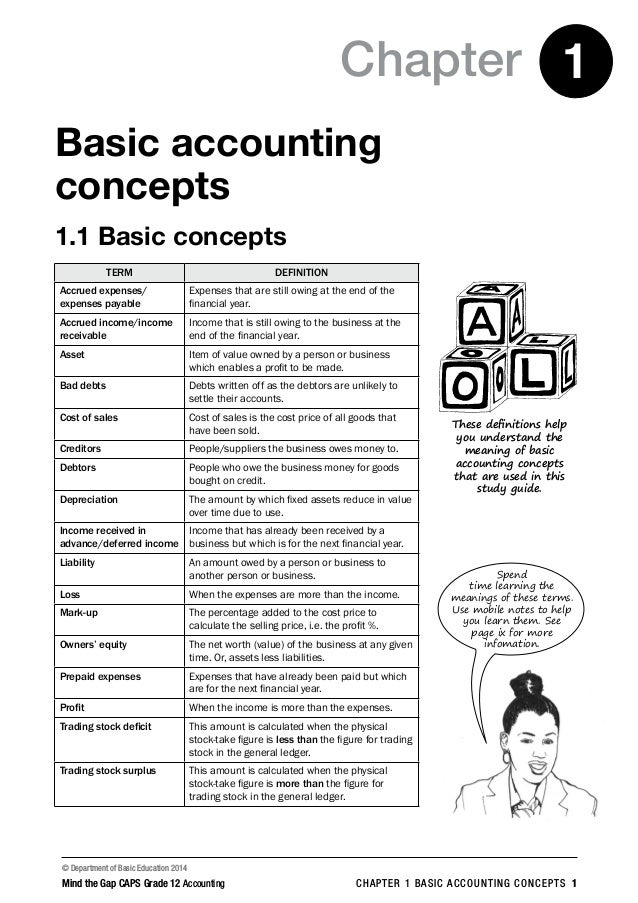 Accounting study guide grade 12