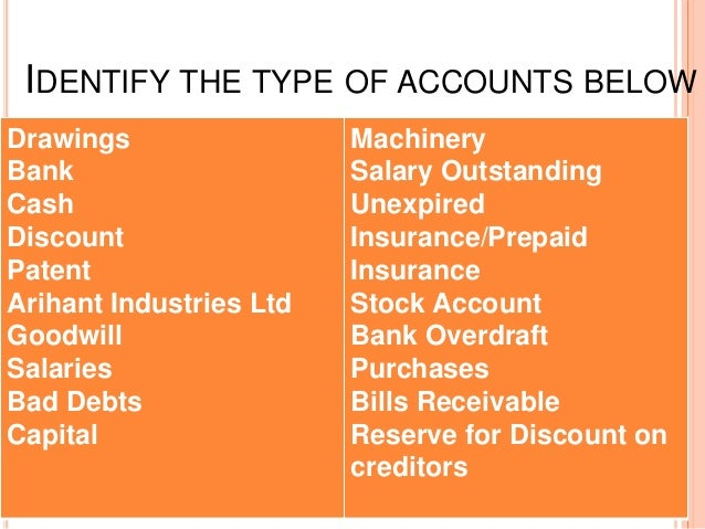 identify the account below that is classified as an asset in a companys chart of accounts